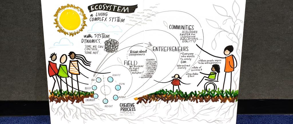 Ecosystem Building 101 at EShip Summit 2019
