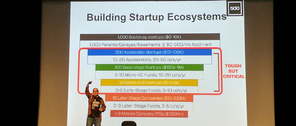 Dave McClure of 500 Startups on ecosystem building at Tom Tom Founders Festival 2017