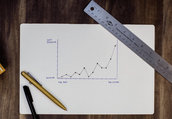 Charting your progress Goals, Metrics and The Monkey's Paw Isaac Jeffries